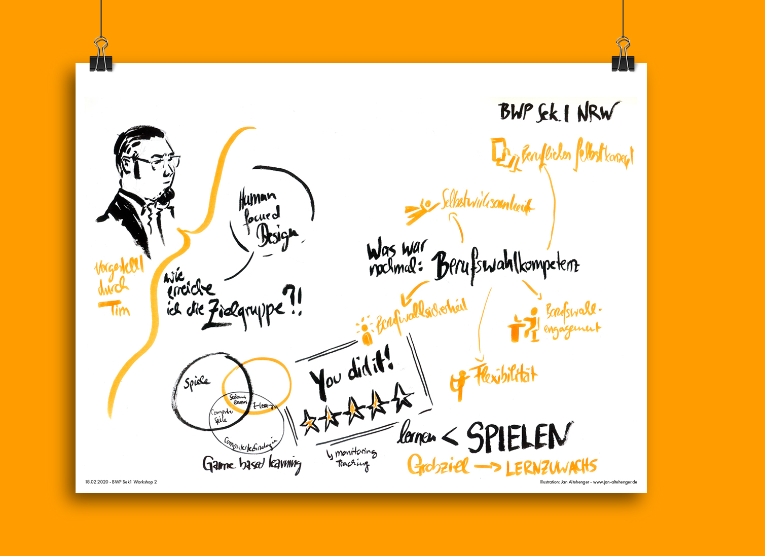 graphicrecording_ifbk03