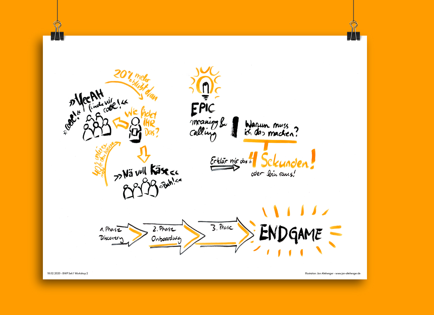 graphicrecording_ifbk04